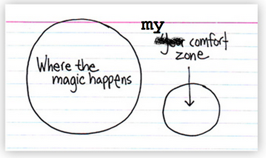 mycomfortzone